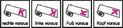 Etiketten-Laufrichtung
